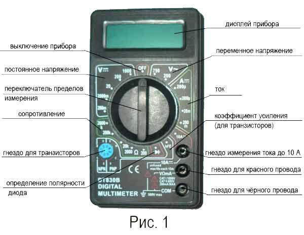 цифровой мультиметр