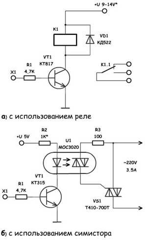 uprav16-4.jpg