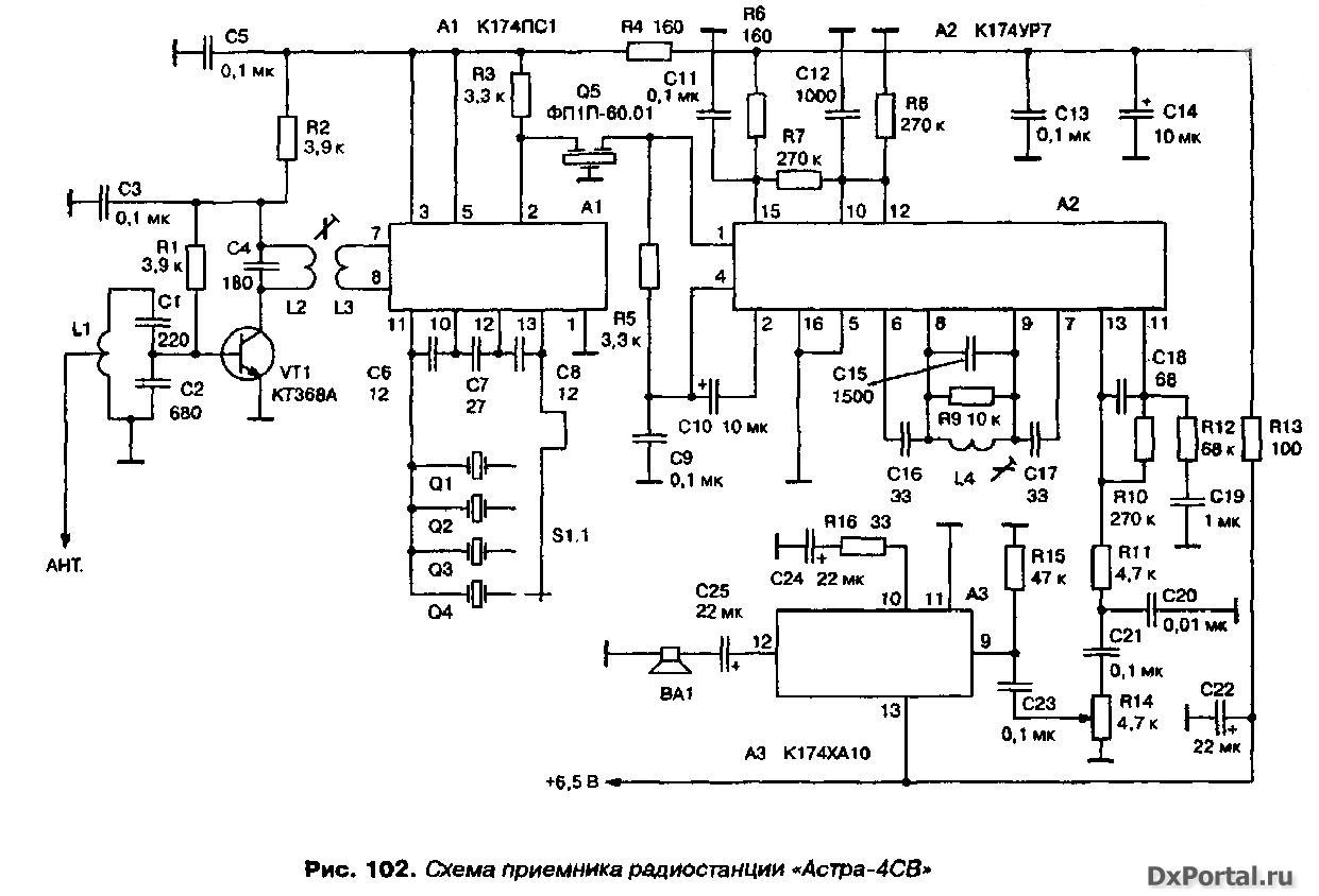 структурная схема супергетеродинный радиопередатчик